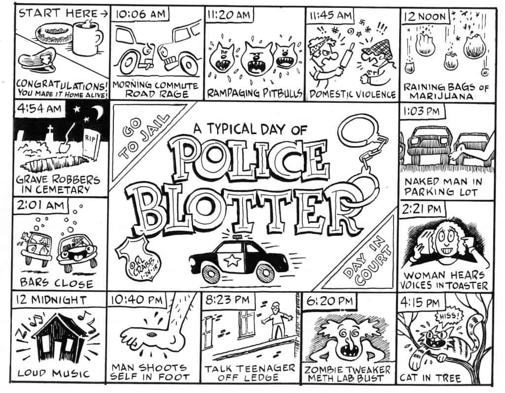 Police Blot Chart889