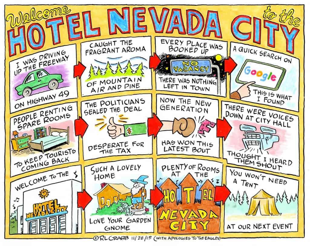 Hotel Nevada City487